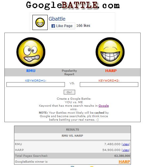 RMU-vs-HARP-GoogleBattle