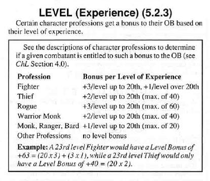Level Bonuses